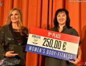 2017 World Womens - World Ranking