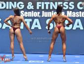 2021 European - Junior Artistic Fitness Overall