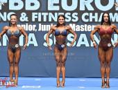 2021 European - Bodyfitness Overall