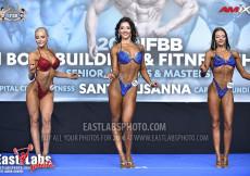 Junior Fitness Overall - 2019 European Championships