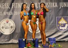 2014 Majstrovstvá Slovenska - bikini fitness juniorky