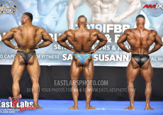 BB Overall - 2019 European Championships
